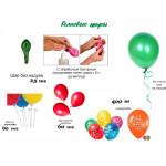 Срок службы воздушных шаров